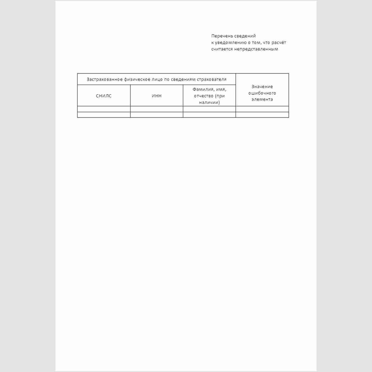 """Форма КНД 1166501 """"Уведомление об отказе в приеме налогового документа, представленного на бумажном носителе и (или) о том, что расчет считается непредставленным"""". Перечень"""