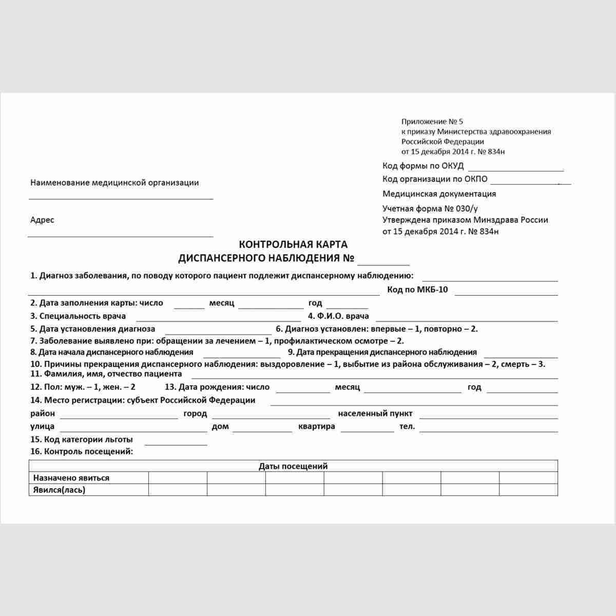 """Учетная форма №030/у """"Контрольная карта диспансерного наблюдения"""". Лицевая сторона"""