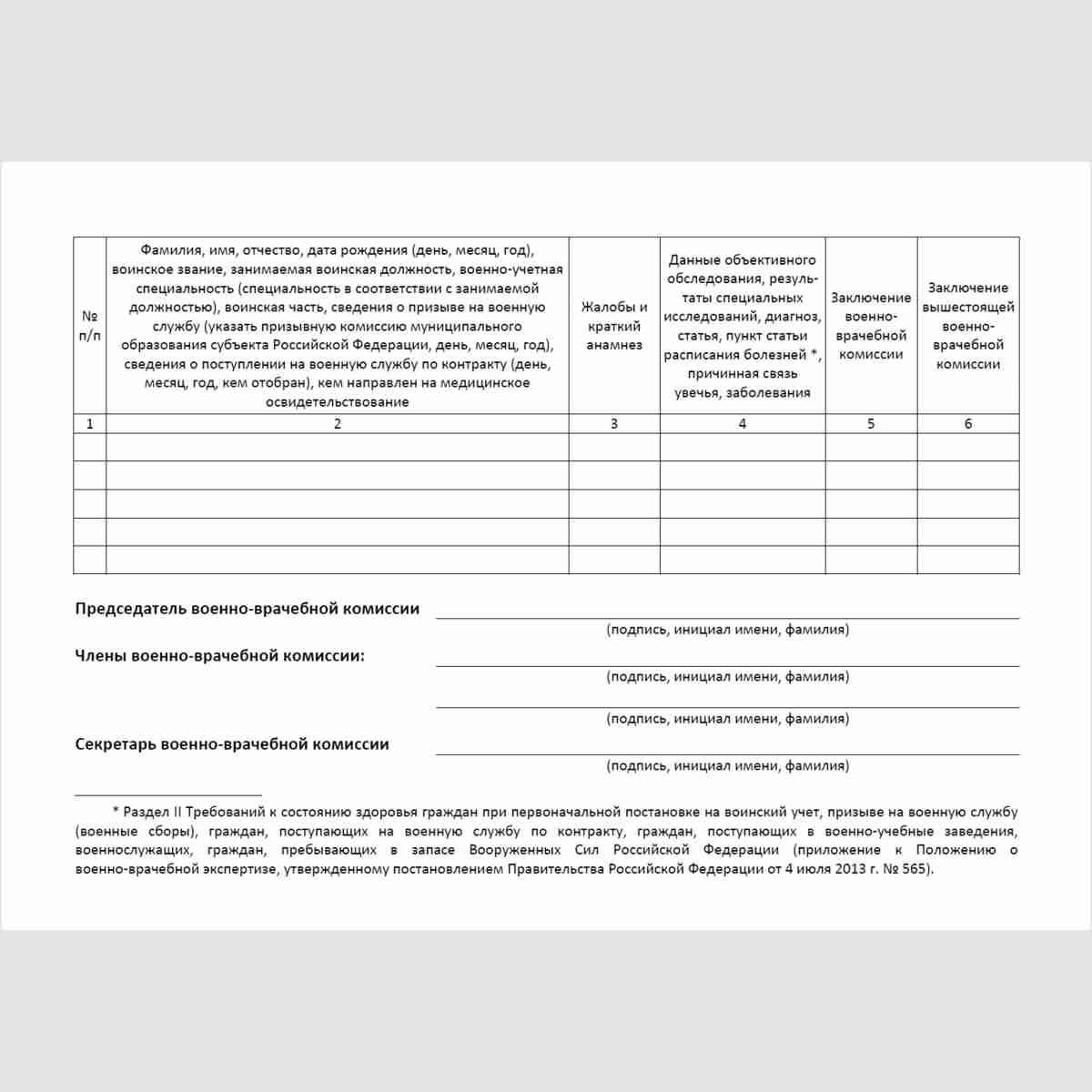 """Форма """"Протокол заседания военно-врачебной комиссии по очному медицинскому освидетельствованию"""". Внутренний лист."""