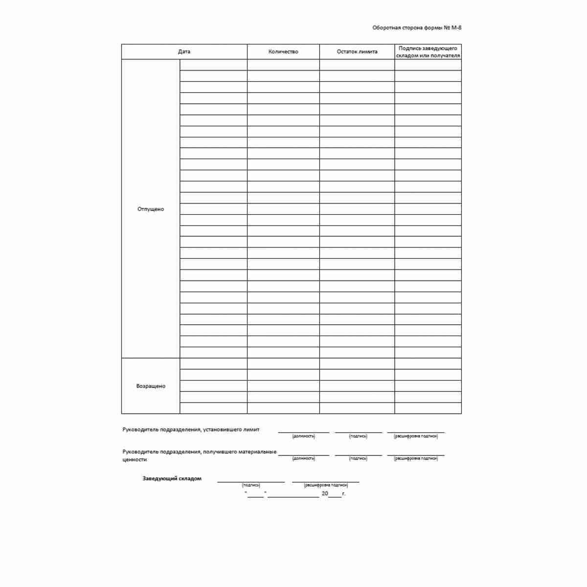 """Унифицированная форма первичной учетной документации Типовая межотраслевая форма № М-8 """"Лимитно-заборная карта"""" (ОКУД 0315005). Оборотная сторона."""