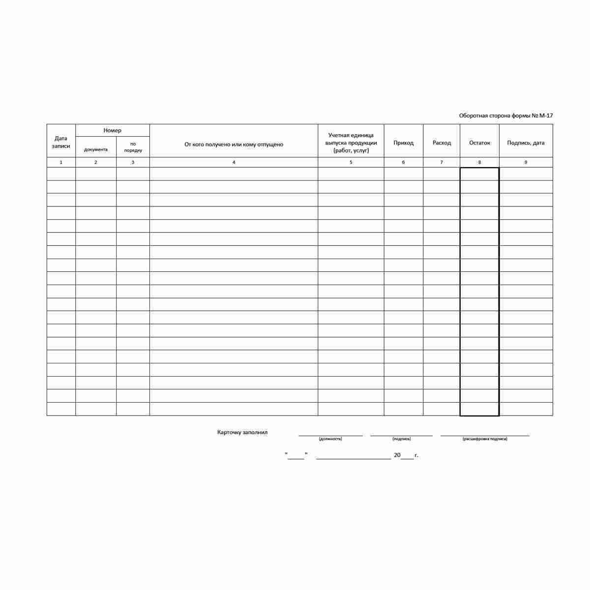 """Унифицированная форма первичной учетной документации Типовая межотраслевая форма № М-17 """"Карточка учета материалов"""" (ОКУД 0315008). Оборотная сторона."""