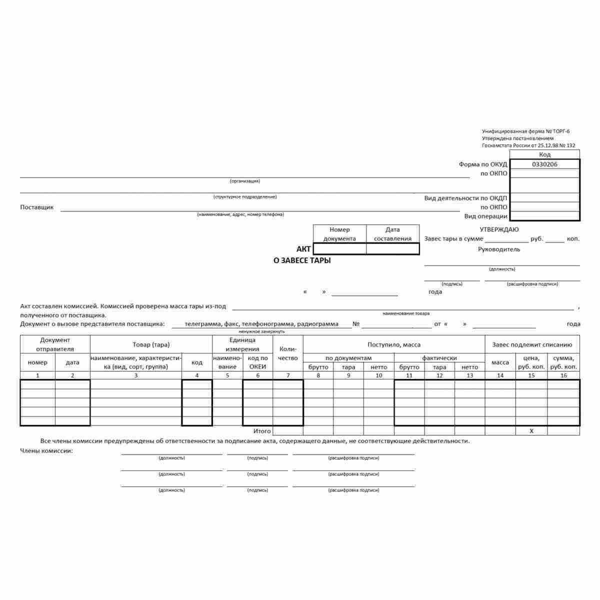 """Унифицированная форма первичной учетной документации №ТОРГ-6 """"Акт о завесе тары"""" (ОКУД 0330206)"""