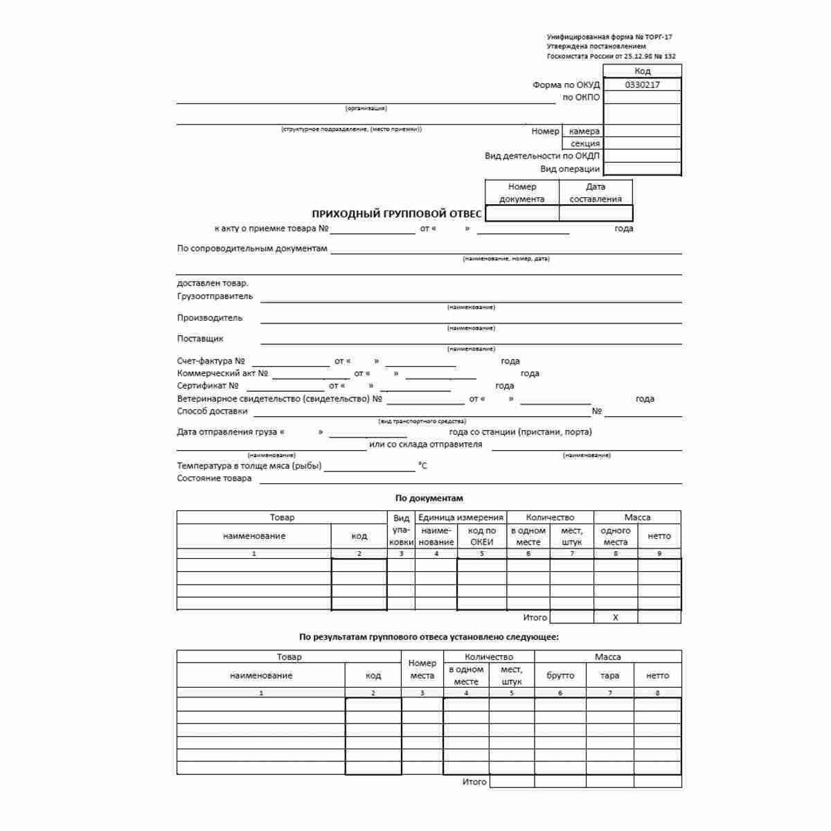 """Унифицированная форма первичной учетной документации №ТОРГ-17 """"Приходный групповой отвес"""" (ОКУД 0330217). Лицевая сторона."""