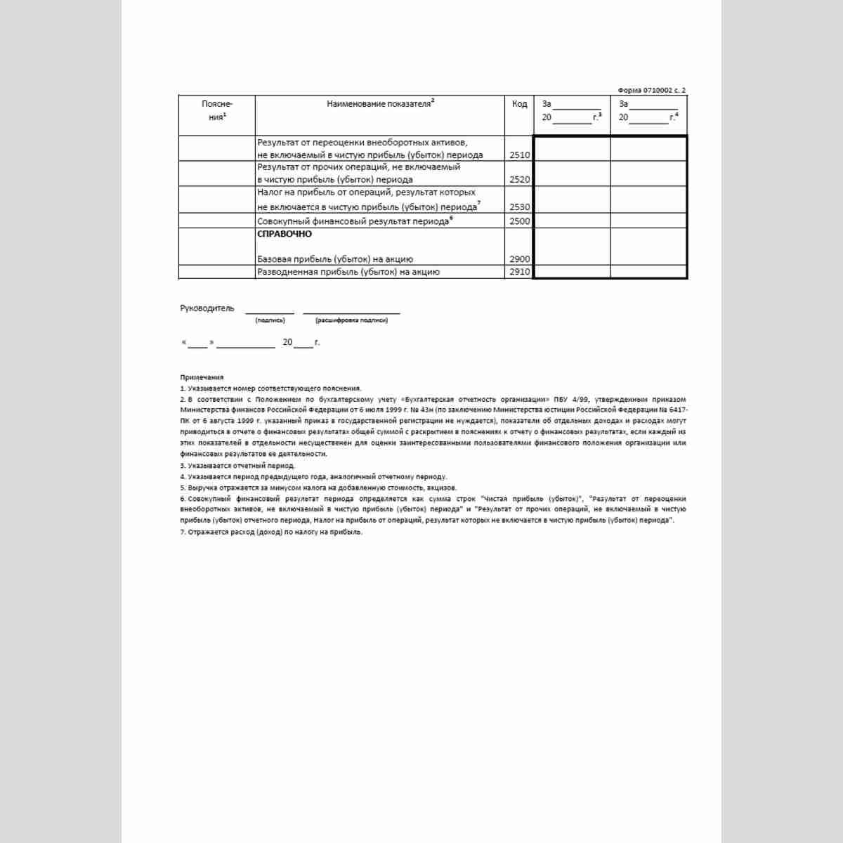 """Форма """"Отчет о финансовых результатах"""" (ОКУД 0710002). Стр. 2"""