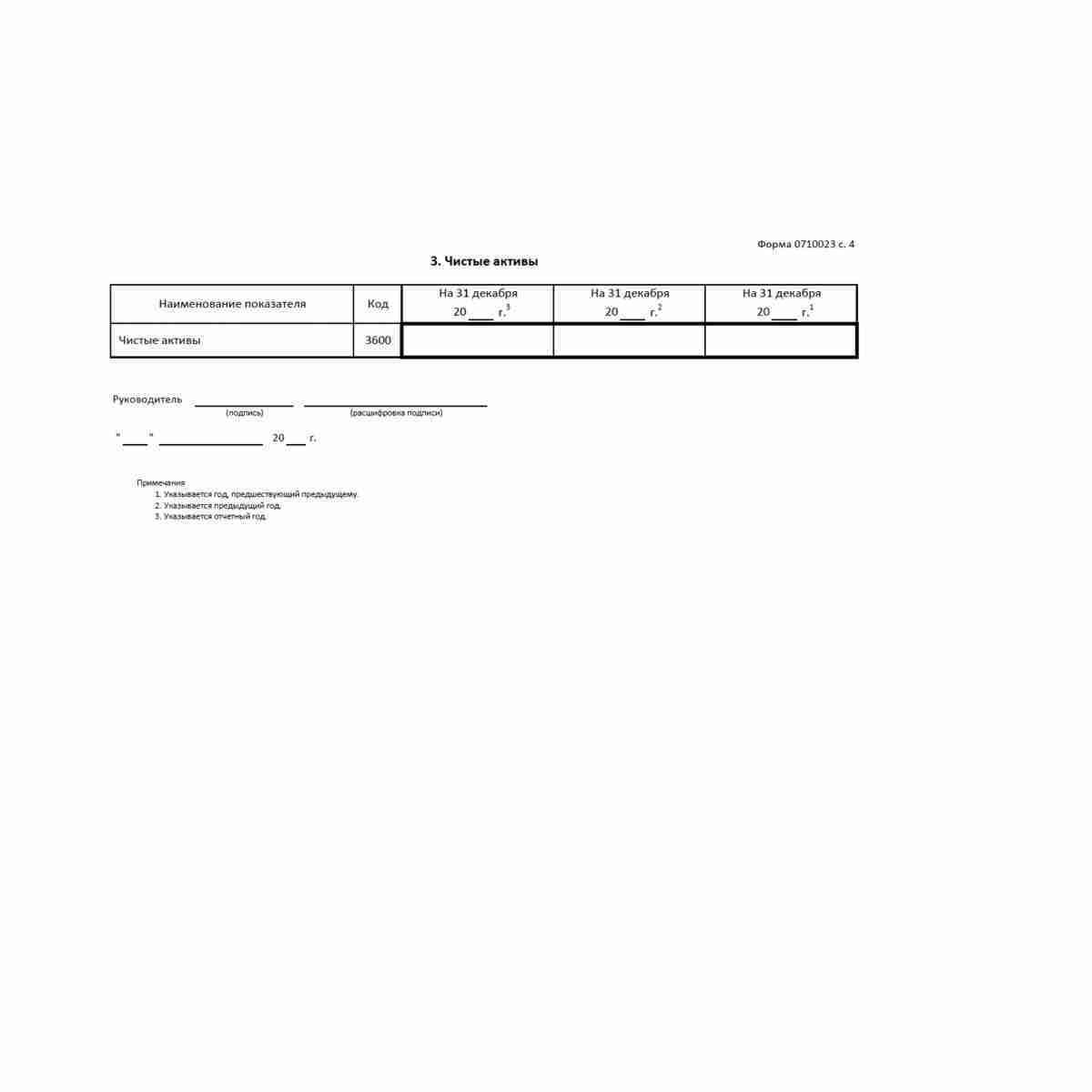 """Форма """"Отчет об изменениях капитала"""" (ОКУД 0710003). Стр. 4"""