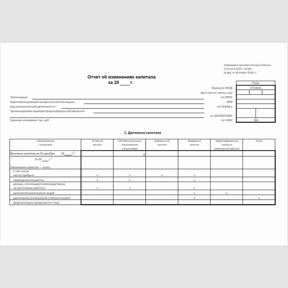 """Форма """"Отчет об изменениях капитала"""" (ОКУД 0710004). Стр. 1"""