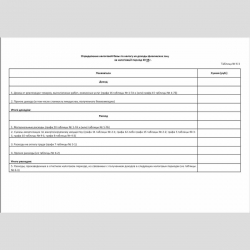 """Форма """"Книга учета доходов и расходов и хозяйственных операций индивидуального предпринимателя""""Таблица № 6-1 Определение налоговой базы по налогу на доходы физических лиц за налоговый период 20 г."""