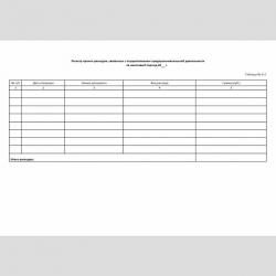"""Форма """"Книга учета доходов и расходов и хозяйственных операций индивидуального предпринимателя""""Таблица № 6-2 Регистр прочих расходов, связанных с осуществлением предпринимательской деятельности за налоговый период 20 г."""