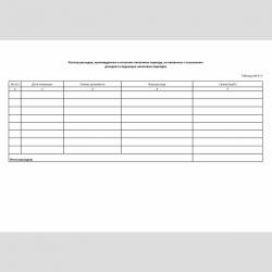 """Форма """"Книга учета доходов и расходов и хозяйственных операций индивидуального предпринимателя""""Таблица № 6-3 Регистр расходов, произведенных в отчетном налоговом периоде, но связанных с получением доходов в следующих налоговых периодах"""
