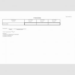 """Форма """"Отчет об изменениях капитала"""" (ОКУД 0710004). Стр. 4"""